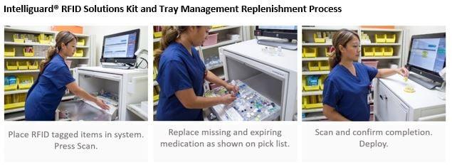 Video Series Blog 2 - KTMS Replenishment.jpg